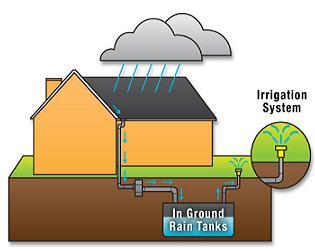 Rainwater Harvesting Buckinghamshire